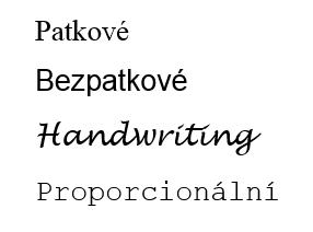 Jak zvolit vhodný typ písma pro váš dokument 1
